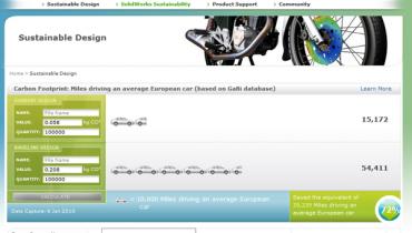 Ny miljø regnemaskine til SolidWorks Sustainability