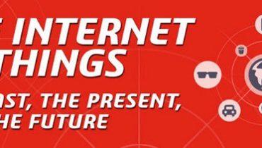 Er du klar til at udvikle til Tingenes Internet?