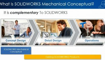 SolidWorks Mechanical Conceptual:  En ny metode til at kickstarte din designproces