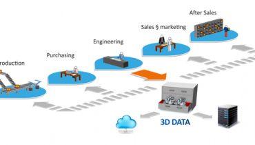 Manufacturing Ecosystem sikrer fælles forståelse og store gevinster