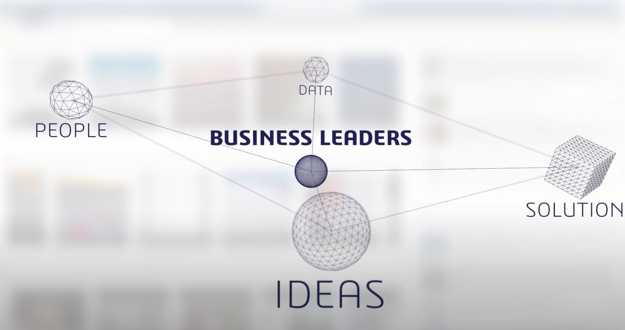 Connect people, data, ideas and solutions with 3DEXPERIENCE