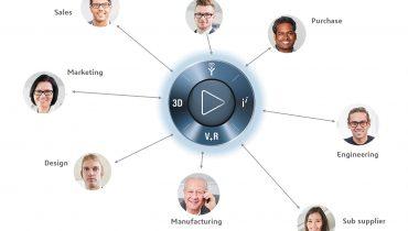 Smartere samarbejde med Social Collaboration Services