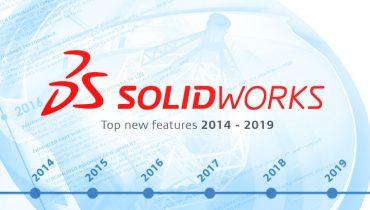 Tidslinje: Topnyhederne i SOLIDWORKS